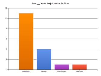 16 Minnesota Recruiters Jobs