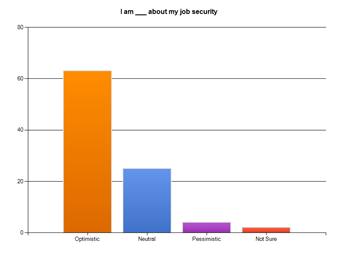 18 Minnesota Recruiters Jobs Corp Rec Job Security