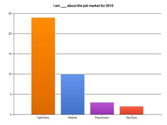 8 Minnesota Recruiters Jobs