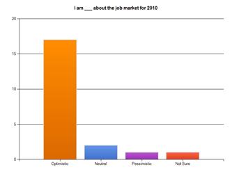 12 Minnesota Recruiters Jobs
