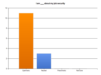 13 Minnesota Recruiters Jobs Survey Spring 2011