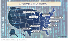 Top 10 Affordable Tech Cities